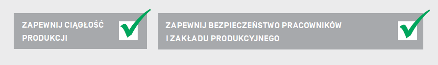 cyberbezpieczenstwo ciaglosc produkcji bezpieczenstwo pracownikow zakladu produkcyjnego
