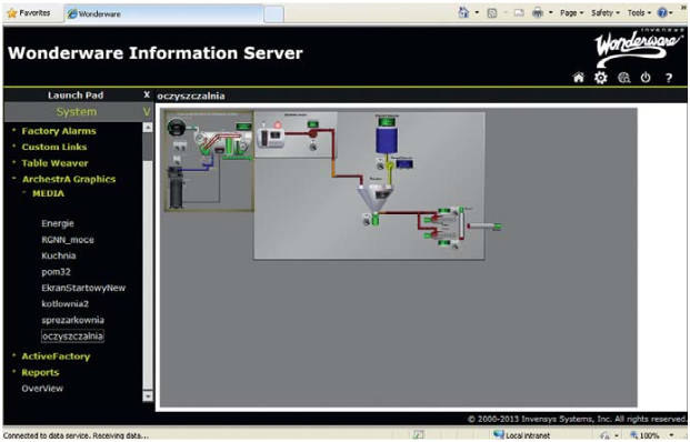 Lisner - Wonderware Information Server