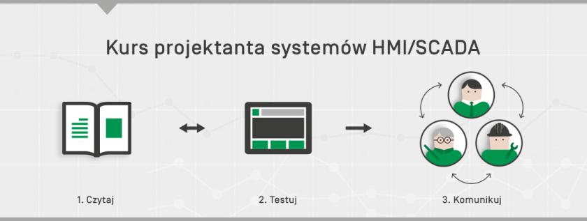 Kurs projektanta HMI/SCADA