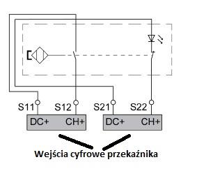 Podłączenie krańcówki magnetycznej kodowanej do przekaźnika bezpieczeństwa XPSUAF13AP, źródło: Schneider Electric
