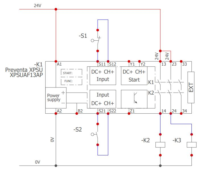 Schemat podłączenia krańcówek do przekaźnika bezpieczeństwa XPSUAF13AP, źródło: ASTOR