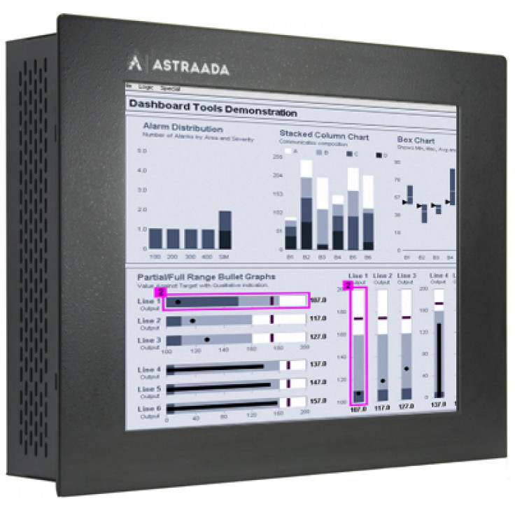 """Dotykowy komputer przemysłowy Astraada PC, 15"""" Intel i5-3230M (2.6 - 3.2 GHz), 4GB RAM, HDD 320 GB, ekran rezystancyjny, Win 7 - PROMOCJA"""