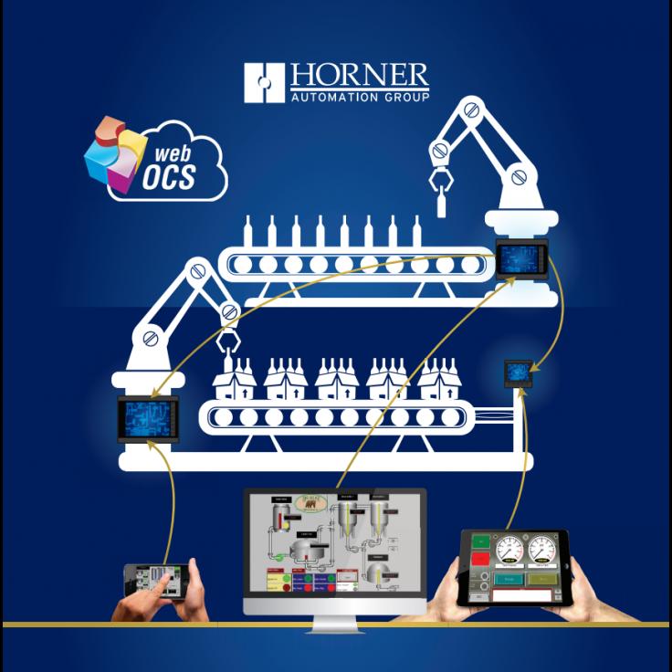 PROMOCJA  - WebMI - Zdalny dostęp do sterowników Horner - Licencja na 255 użytkowników, 50000 zmiennych, 1023 ekrany