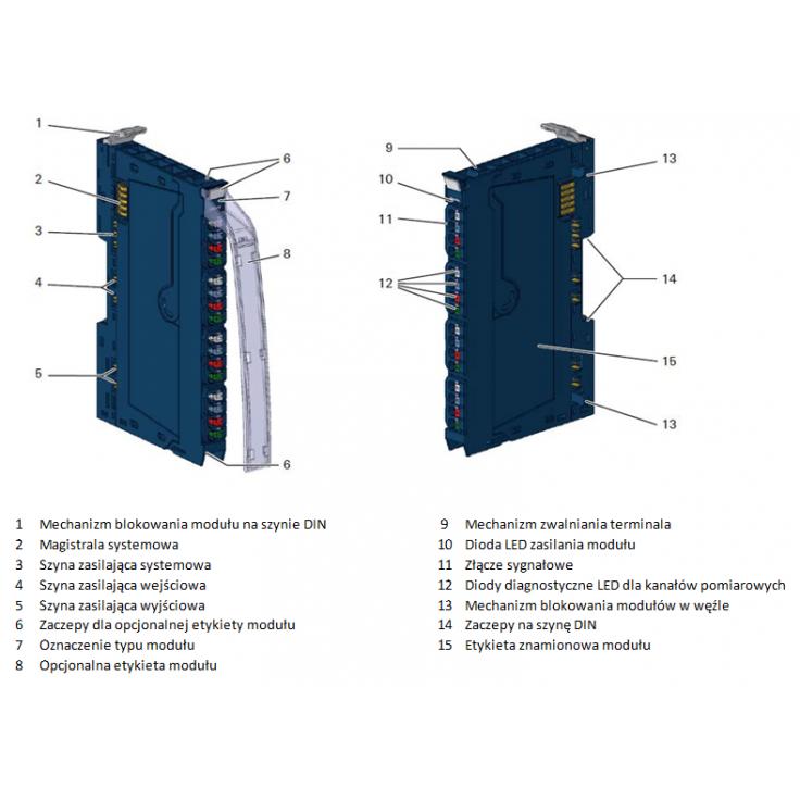 RSTi-EP - Złącze wysokiej gęstości; 8 sztuk (1 kpl. dla EP-3368; EP-3468)