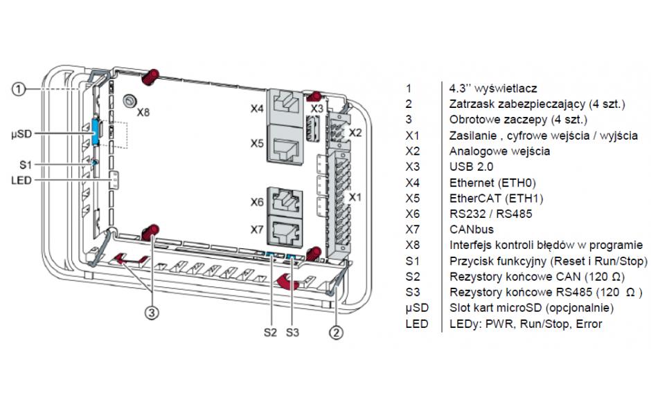 "Sterownik PLC z terminalem HMI Astraada One DC2004 - 4.3"", 4DI, 4DO, 4AI. 2"