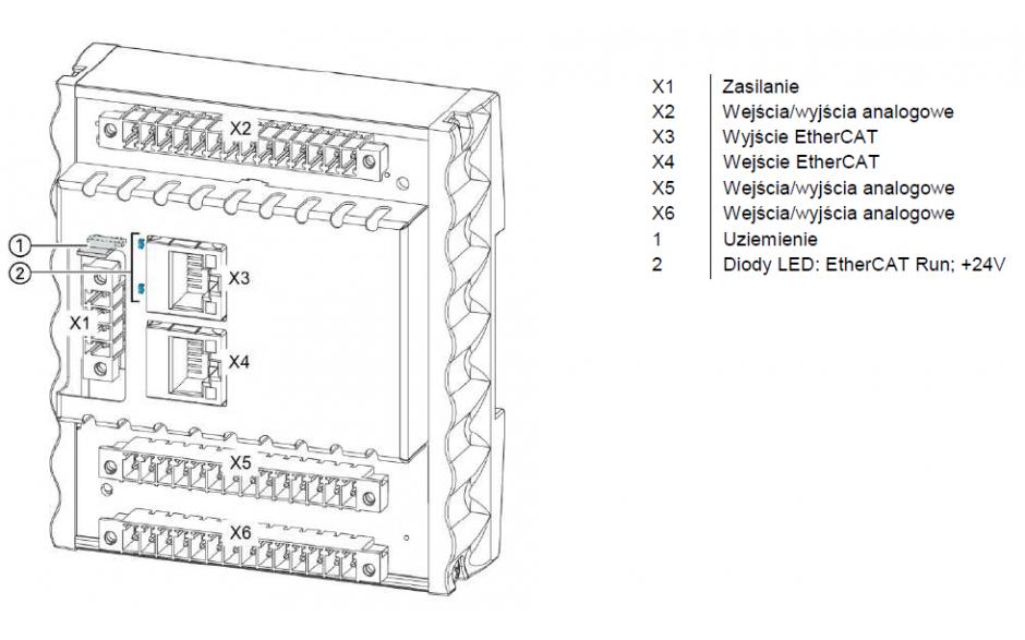 ECC AIO - Moduł wejść/wyjść analogowych sterownika kompaktowego: 12AI, 6AO 3