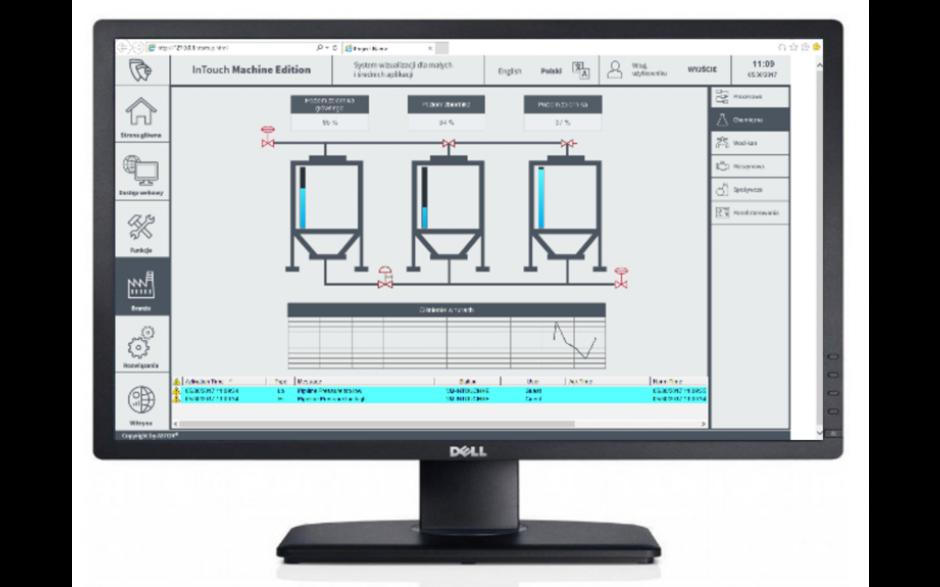 AVEVA Edge 2020 Embedded HMI Runtime 150 zmiennych 2