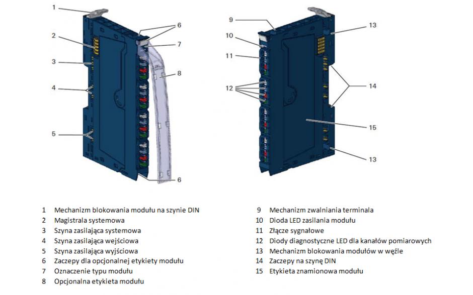 RSTi-EP - 4 wejścia analogowe termoparowe (J; K; T; B; N; E; R; S; L; U; C; mV); 16 bit; diagnostyka 2
